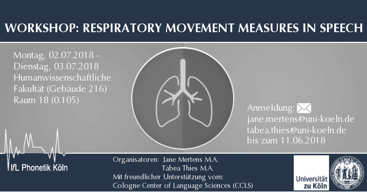 Workshop: Respiratory Movement Measures in Speech
